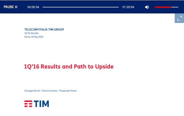 Telecom Italia – 1Q 2016 Results