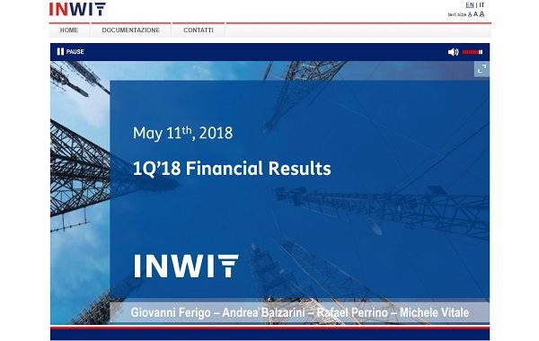 1Q 2018 Financial Results