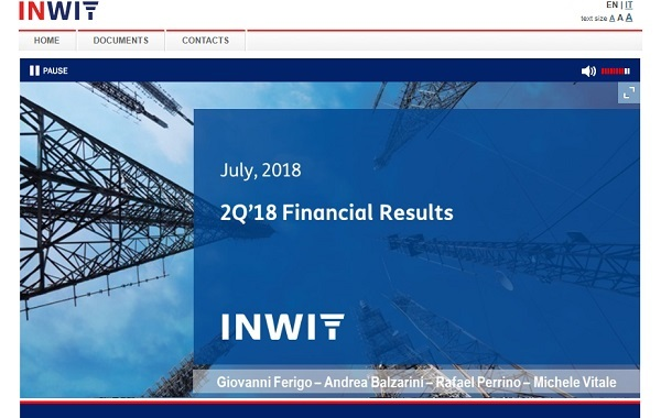 2Q 2018 Financial Results