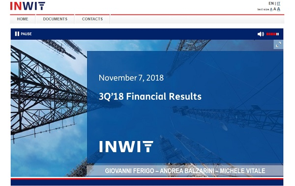 3Q 2018 Financial Results