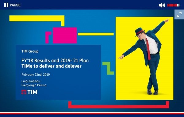 FY 2018 Results, 2019-21 Plan