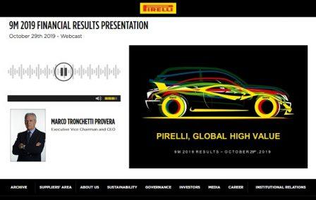 9M 2019 Results Presentation