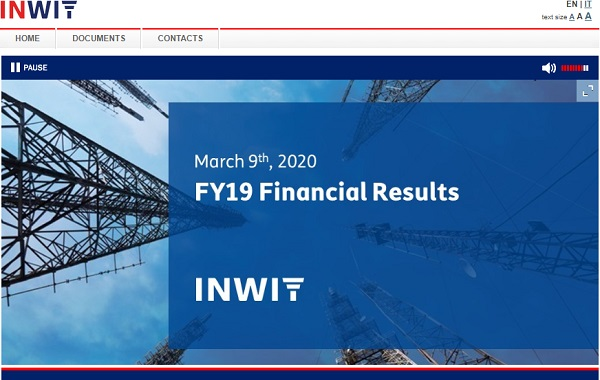 FY'19 Financial Results