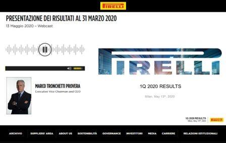 1Q 2020 Results Presentation
