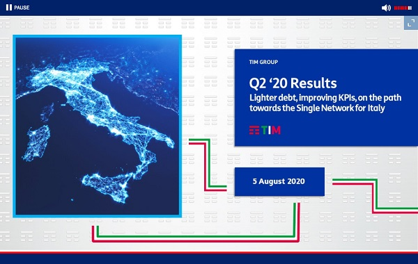 2Q 2020 Financial Results