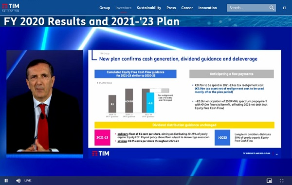 FY 2020 Results and 2021-'23 Plan
