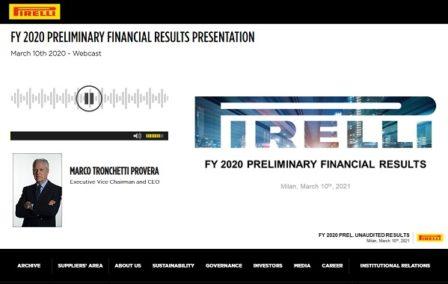 FY 2020 Results Presentation
