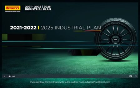 2021–2022 | 2025 Industrial Plan