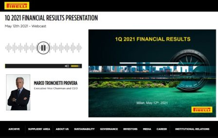 1Q 2021 Results Presentation