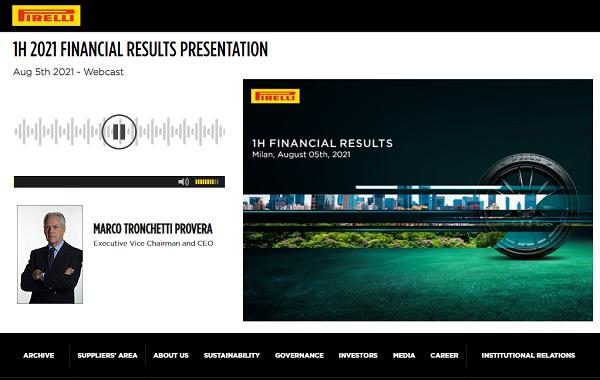 1H 2021 Results Presentation
